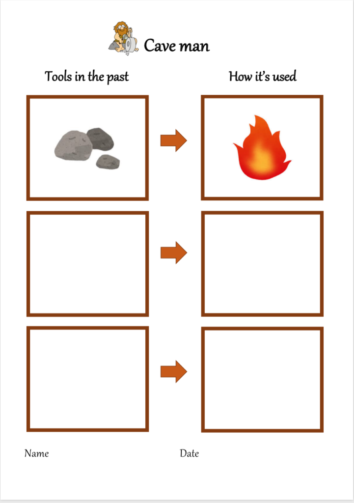 PYP unit How the World Works introduction Tools and Simple Machine from Caveman