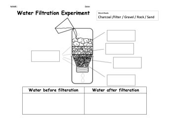 Build a Water Filter Coloring Worksheet